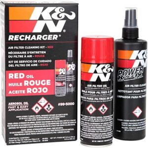 Kit de limpieza de filtros K&N
