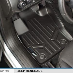 Maxliner Jeep Renegade