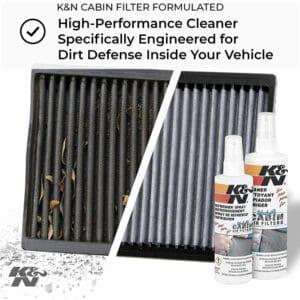 Kit de limpieza para filtros de cabina